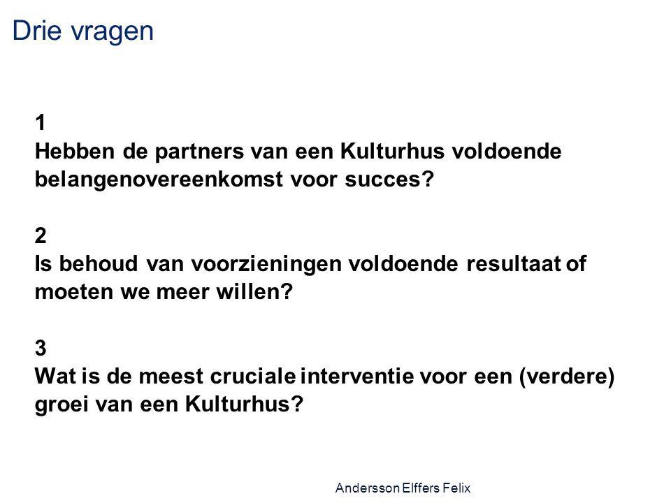 Andersson Elffers Felix Drie vragen 1 Hebben de partners van een Kulturhus voldoende belangenovereenkomst voor succes.