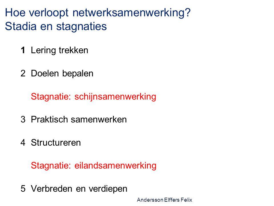 Andersson Elffers Felix Hoe verloopt netwerksamenwerking.