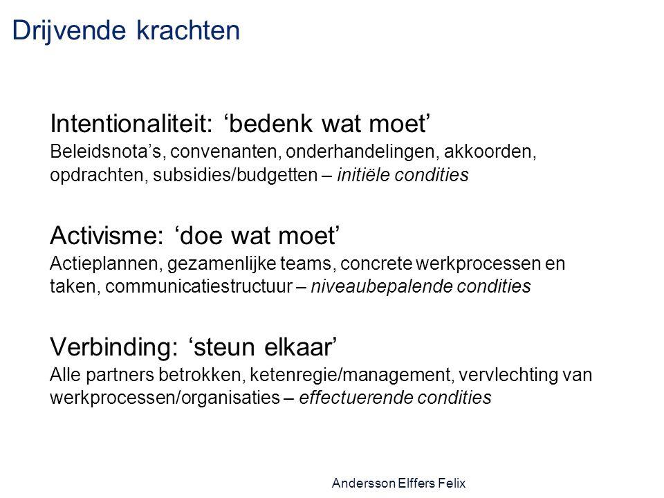 Andersson Elffers Felix Drijvende krachten Intentionaliteit: 'bedenk wat moet' Beleidsnota's, convenanten, onderhandelingen, akkoorden, opdrachten, subsidies/budgetten – initiële condities Activisme: 'doe wat moet' Actieplannen, gezamenlijke teams, concrete werkprocessen en taken, communicatiestructuur – niveaubepalende condities Verbinding: 'steun elkaar' Alle partners betrokken, ketenregie/management, vervlechting van werkprocessen/organisaties – effectuerende condities