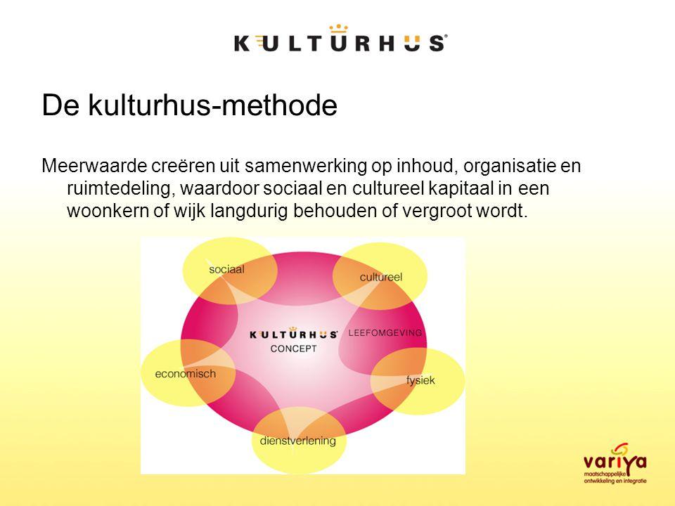 De kulturhus-methode Meerwaarde creëren uit samenwerking op inhoud, organisatie en ruimtedeling, waardoor sociaal en cultureel kapitaal in een woonker