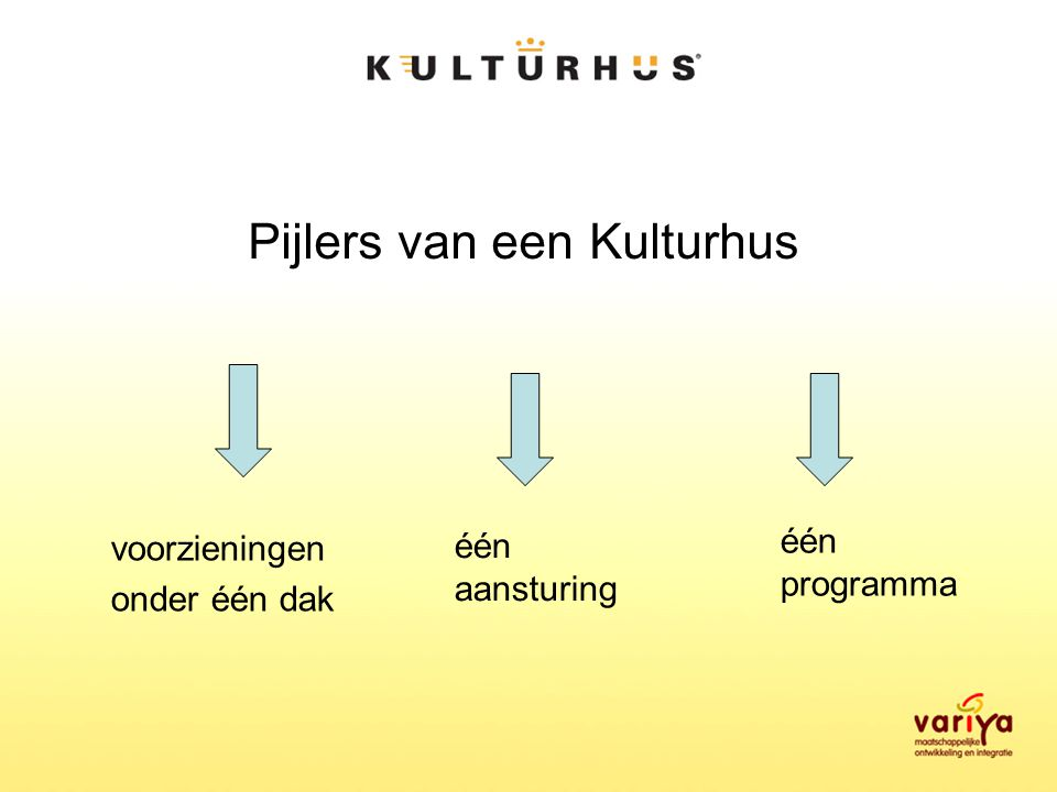 Pijlers van een Kulturhus voorzieningen onder één dak één aansturing één programma