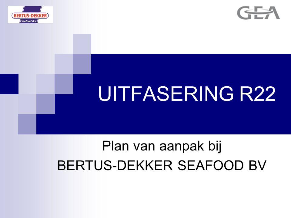 UITFASERING R22 Plan van aanpak bij BERTUS-DEKKER SEAFOOD BV