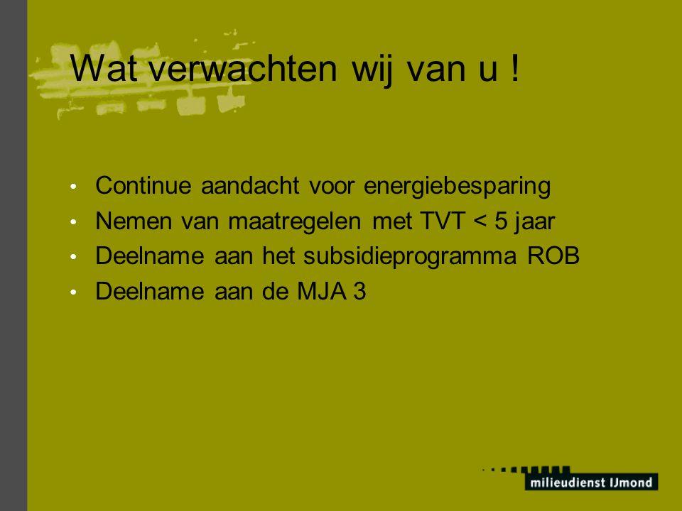 Wat verwachten wij van u ! Continue aandacht voor energiebesparing Nemen van maatregelen met TVT < 5 jaar Deelname aan het subsidieprogramma ROB Deeln