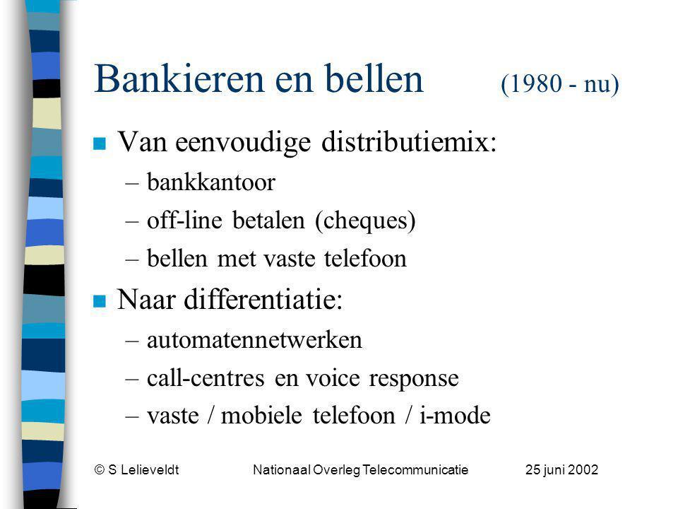 © S Lelieveldt Nationaal Overleg Telecommunicatie 25 juni 2002 Bankieren en bellen (1980 - nu) n Van eenvoudige distributiemix: –bankkantoor –off-line betalen (cheques) –bellen met vaste telefoon n Naar differentiatie: –automatennetwerken –call-centres en voice response –vaste / mobiele telefoon / i-mode