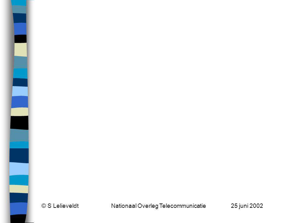© S Lelieveldt Nationaal Overleg Telecommunicatie 25 juni 2002 Billing en bankieren - toepassing n Afrekenen via abonnementmodel of pre-pay n Betalen informatiediensten door 0900 en reverse charged billing n Overboeking via conditionele SMS n Autorisatie betaling per mobiele telefoon (moxmo)