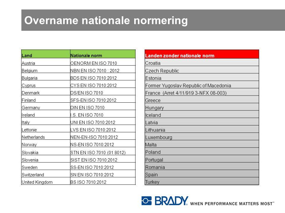 Overname nationale normering LandNationale norm AustriaOENORM EN ISO 7010 BelgiumNBN EN ISO 7010 : 2012 BulgariaBDS EN ISO 7010:2012 CyprusCYS EN ISO