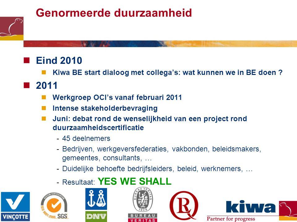 Genormeerde duurzaamheid Eind 2010 Kiwa BE start dialoog met collega's: wat kunnen we in BE doen .