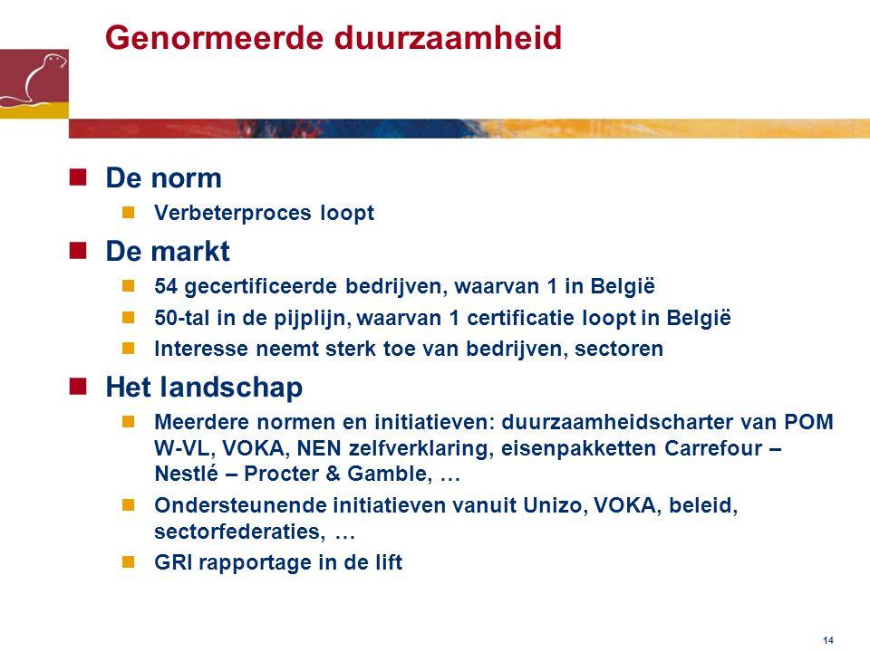 Genormeerde duurzaamheid De norm Verbeterproces loopt De markt 54 gecertificeerde bedrijven, waarvan 1 in België 50-tal in de pijplijn, waarvan 1 certificatie loopt in België Interesse neemt sterk toe van bedrijven, sectoren Het landschap Meerdere normen en initiatieven: duurzaamheidscharter van POM W-VL, VOKA, NEN zelfverklaring, eisenpakketten Carrefour – Nestlé – Procter & Gamble, … Ondersteunende initiatieven vanuit Unizo, VOKA, beleid, sectorfederaties, … GRI rapportage in de lift 14