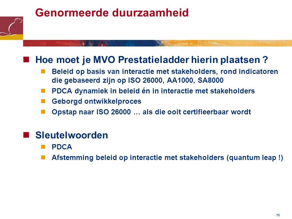 Genormeerde duurzaamheid Hoe moet je MVO Prestatieladder hierin plaatsen .