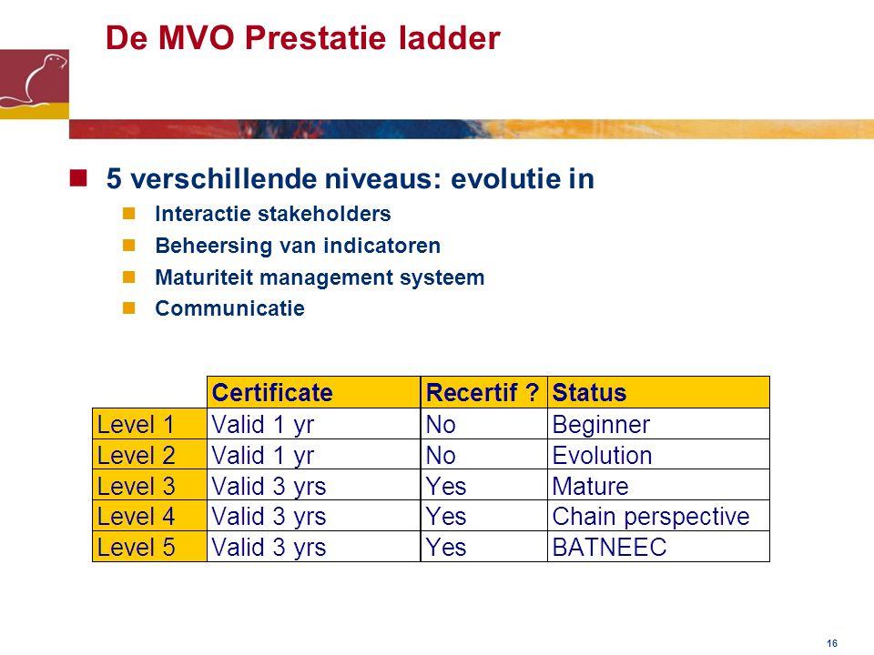 De MVO Prestatie ladder 5 verschillende niveaus: evolutie in Interactie stakeholders Beheersing van indicatoren Maturiteit management systeem Communicatie 16
