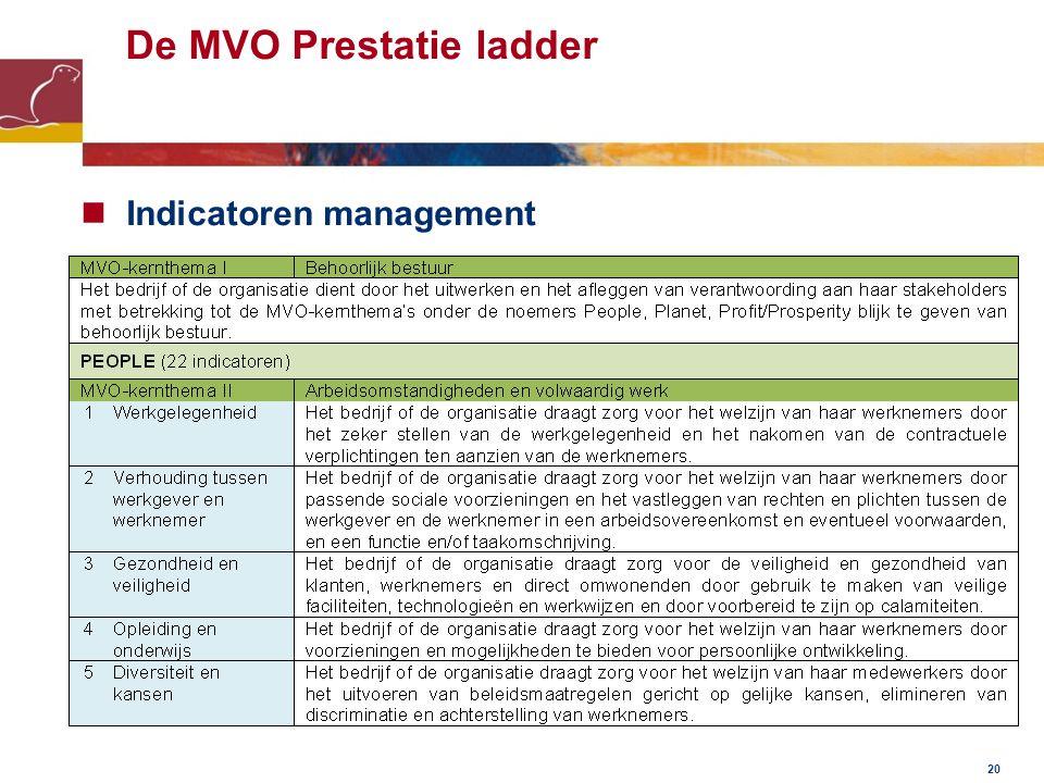 De MVO Prestatie ladder Indicatoren management 20