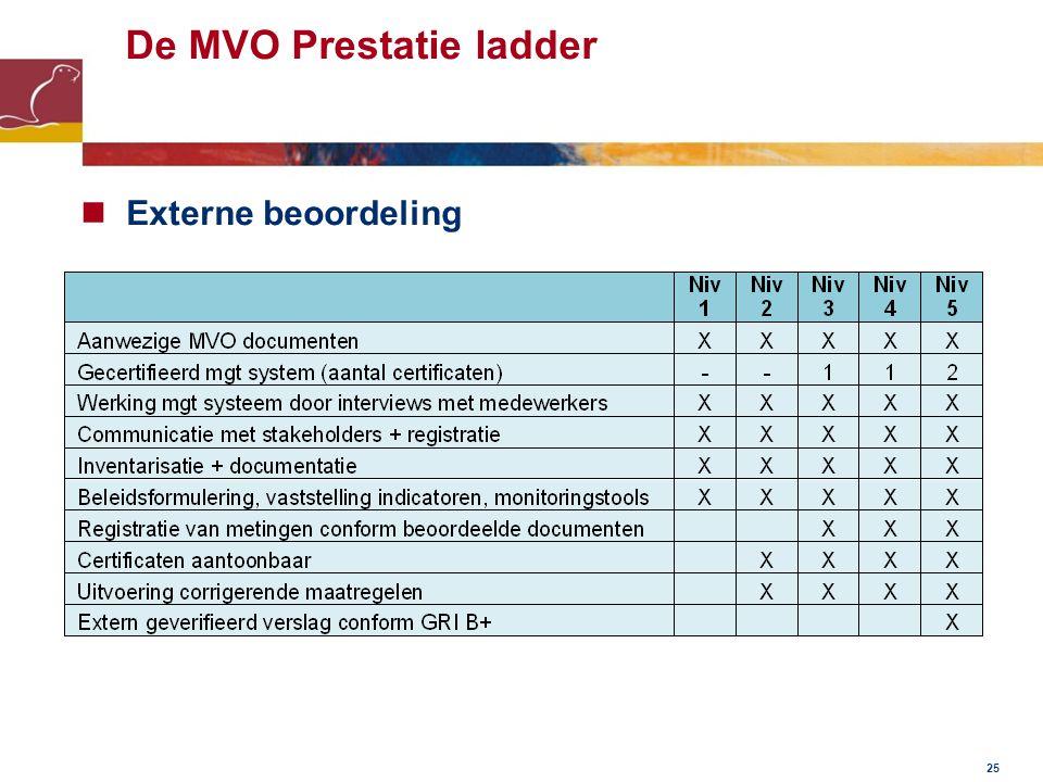 De MVO Prestatie ladder Externe beoordeling 25