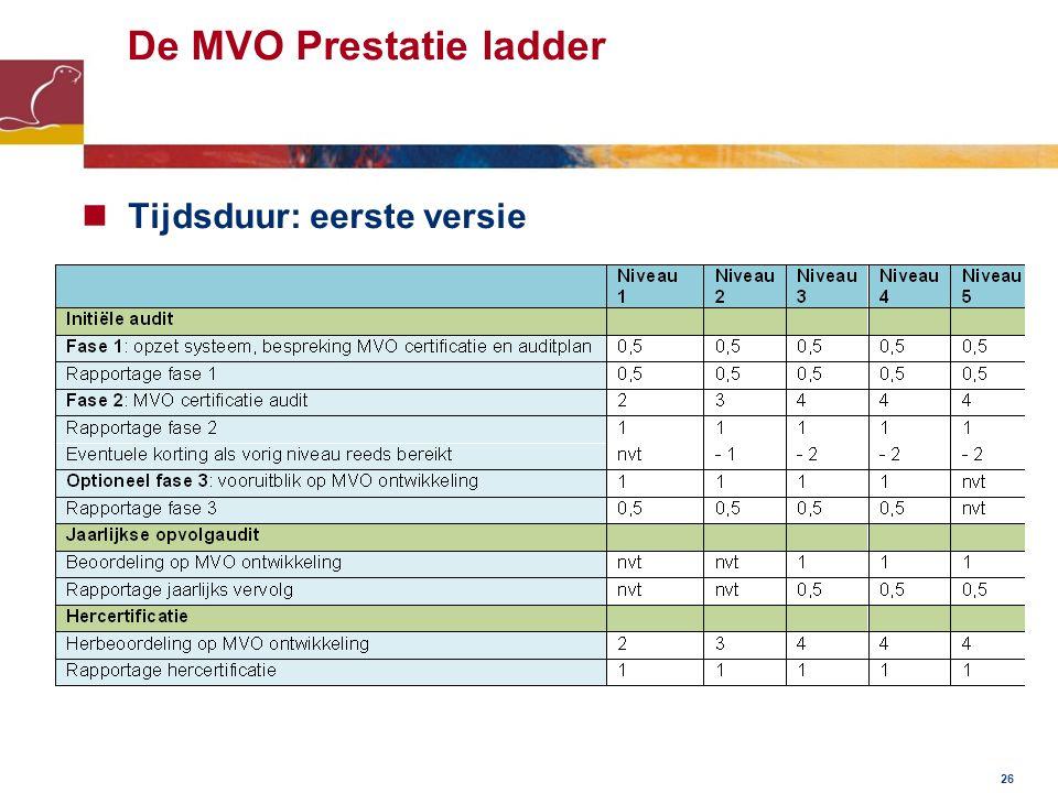 De MVO Prestatie ladder Tijdsduur: eerste versie 26