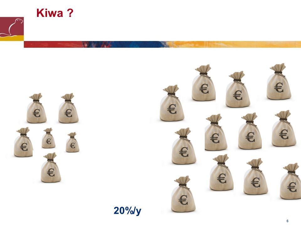 6 Kiwa ? 20%/y