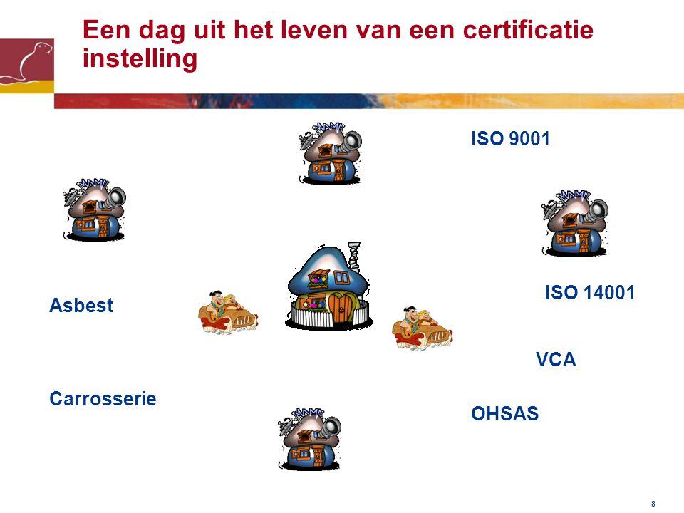 8 Een dag uit het leven van een certificatie instelling ISO 9001 VCA OHSAS Asbest Carrosserie ISO 14001
