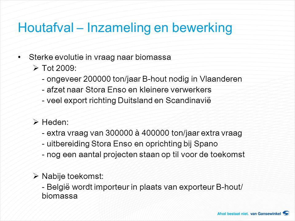 Sterke evolutie in vraag naar biomassa  Tot 2009: - ongeveer 200000 ton/jaar B-hout nodig in Vlaanderen - afzet naar Stora Enso en kleinere verwerker