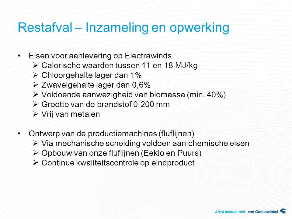 Restafval – Inzameling en opwerking Eisen voor aanlevering op Electrawinds  Calorische waarden tussen 11 en 18 MJ/kg  Chloorgehalte lager dan 1%  Z