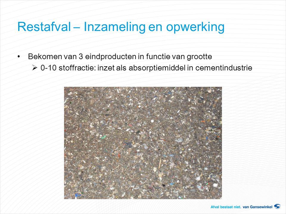 Bekomen van 3 eindproducten in functie van grootte  0-10 stoffractie: inzet als absorptiemiddel in cementindustrie