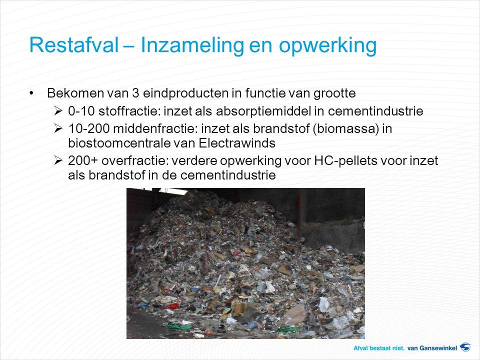 Restafval – Inzameling en opwerking Bekomen van 3 eindproducten in functie van grootte  0-10 stoffractie: inzet als absorptiemiddel in cementindustri