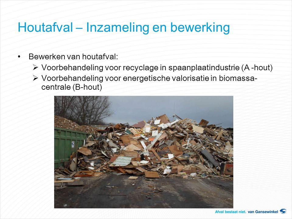 Houtafval – Inzameling en bewerking Bewerken van houtafval:  Voorbehandeling voor recyclage in spaanplaatindustrie (A-hout)  Voorbehandeling voor en