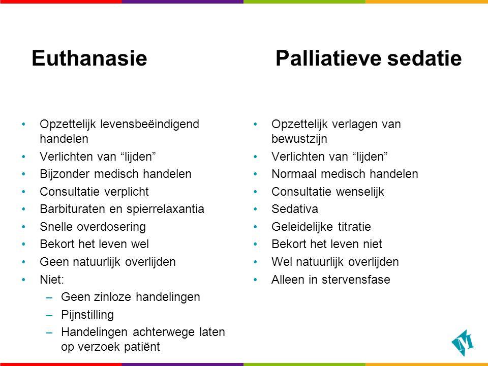 """Euthanasie Palliatieve sedatie Opzettelijk levensbeëindigend handelen Verlichten van """"lijden"""" Bijzonder medisch handelen Consultatie verplicht Barbitu"""