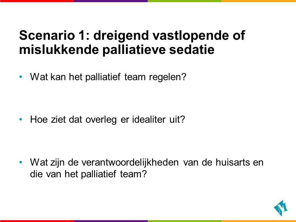 Scenario 1: dreigend vastlopende of mislukkende palliatieve sedatie Wat kan het palliatief team regelen? Hoe ziet dat overleg er idealiter uit? Wat zi