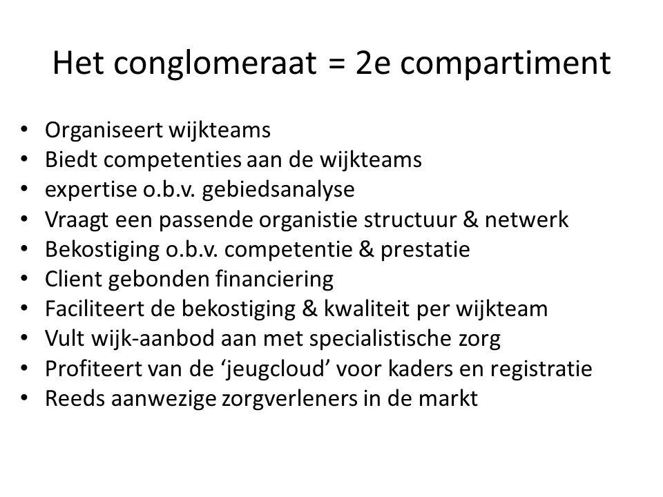 Het conglomeraat = 2e compartiment Organiseert wijkteams Biedt competenties aan de wijkteams expertise o.b.v. gebiedsanalyse Vraagt een passende organ