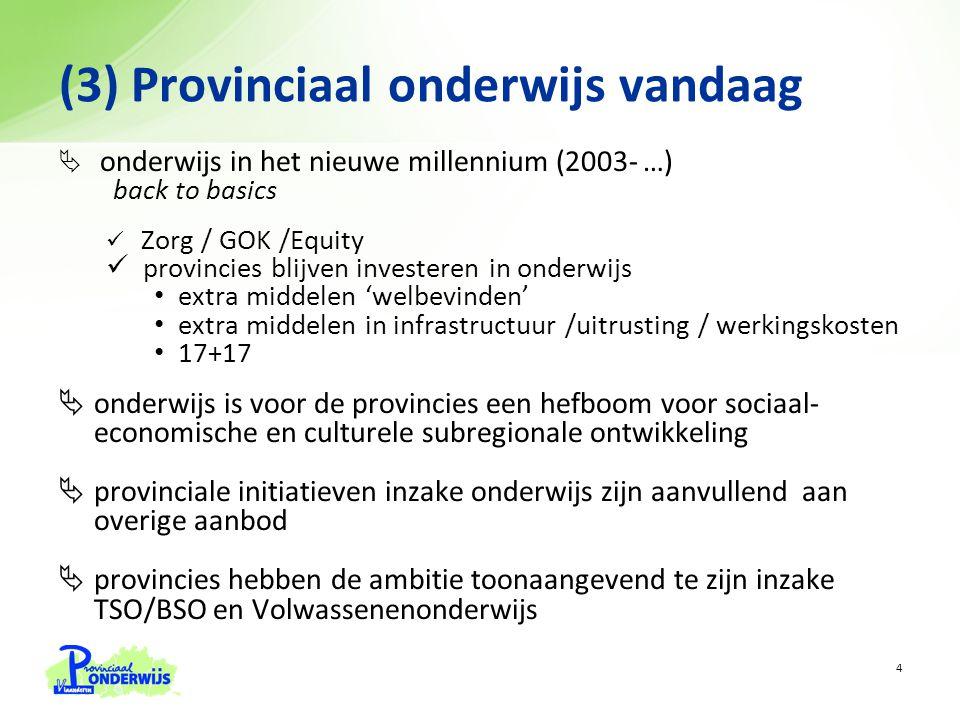 (4) Provinciaal onderwijs in Vlaanderen 5
