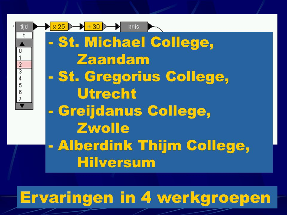 - St. Michael College, Zaandam - St.