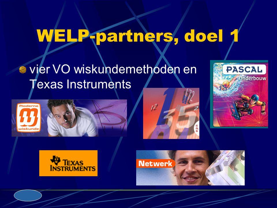 WELP-partners, doel 1 vier VO wiskundemethoden en Texas Instruments