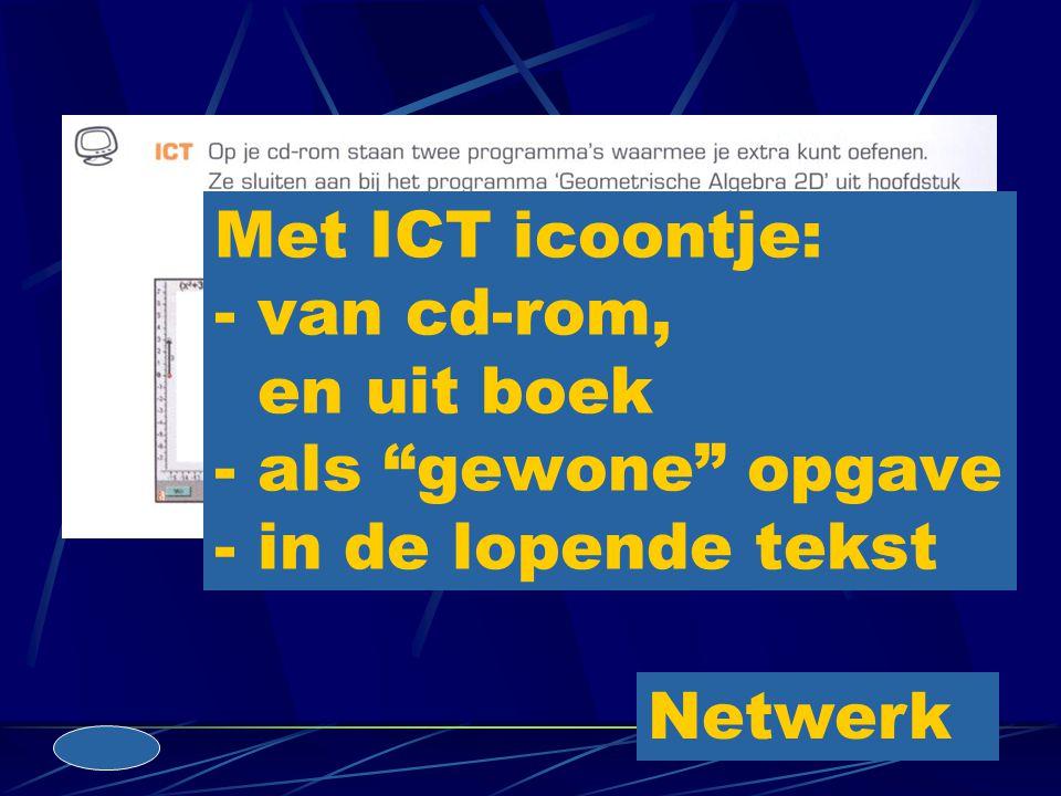 Netwerk Met ICT icoontje: - van cd-rom, en uit boek - als gewone opgave - in de lopende tekst