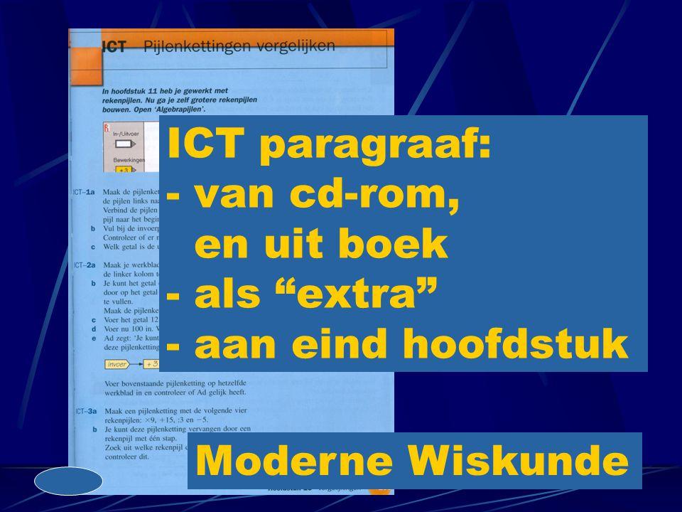 ICT paragraaf: - van cd-rom, en uit boek - als extra - aan eind hoofdstuk Moderne Wiskunde