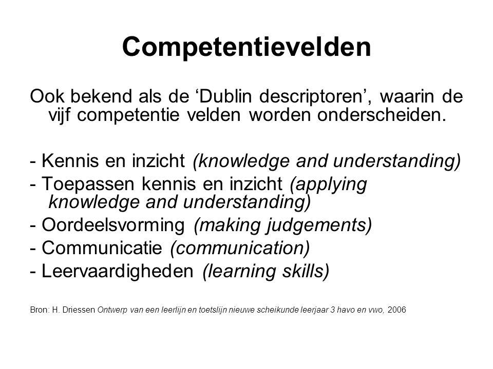 Competentievelden Ook bekend als de 'Dublin descriptoren', waarin de vijf competentie velden worden onderscheiden. - Kennis en inzicht (knowledge and
