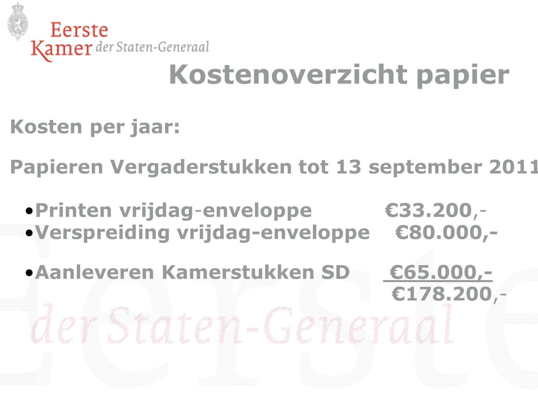 Kostenoverzicht papier Kosten per jaar: Papieren Vergaderstukken tot 13 september 2011 Printen vrijdag-enveloppe €33.200,- Verspreiding vrijdag-enveloppe €80.000,- Aanleveren Kamerstukken SD €65.000,- €178.200,-