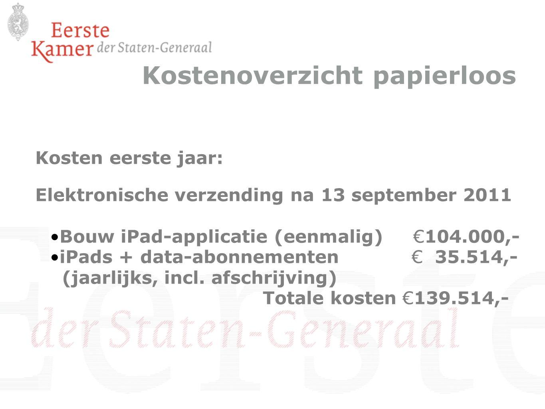 Kostenoverzicht papierloos Kosten eerste jaar: Elektronische verzending na 13 september 2011 Bouw iPad-applicatie (eenmalig) €104.000,- iPads + data-a