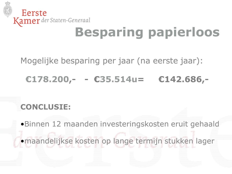 Besparing papierloos Mogelijke besparing per jaar (na eerste jaar): €178.200,- - €35.514u= €142.686,- CONCLUSIE: Binnen 12 maanden investeringskosten eruit gehaald maandelijkse kosten op lange termijn stukken lager