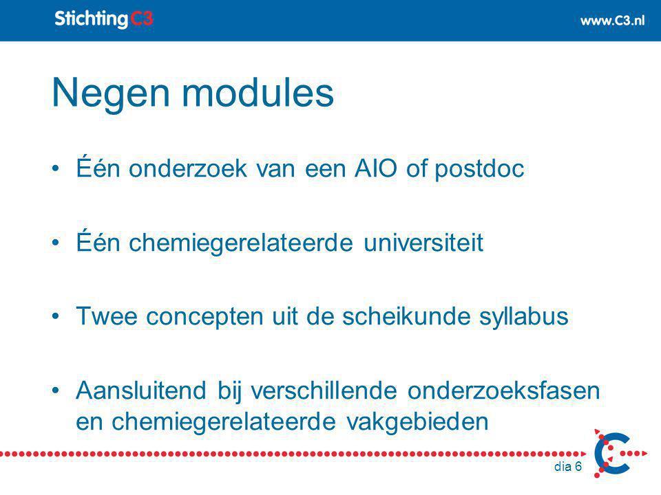 dia 6 Negen modules Één onderzoek van een AIO of postdoc Één chemiegerelateerde universiteit Twee concepten uit de scheikunde syllabus Aansluitend bij