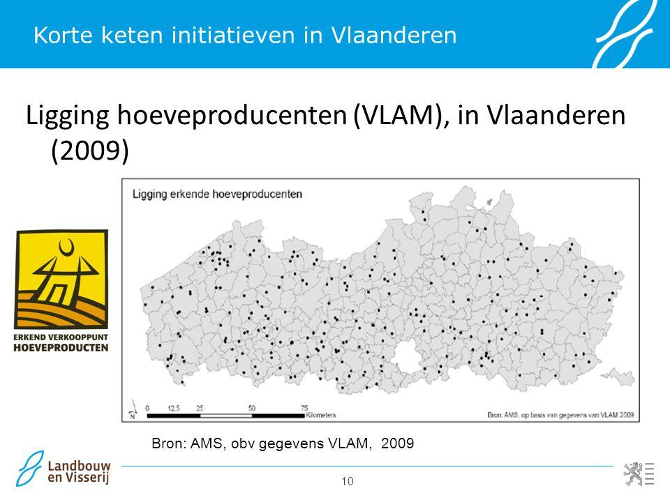 10 Korte keten initiatieven in Vlaanderen Ligging hoeveproducenten (VLAM), in Vlaanderen (2009) Bron: AMS, obv gegevens VLAM, 2009