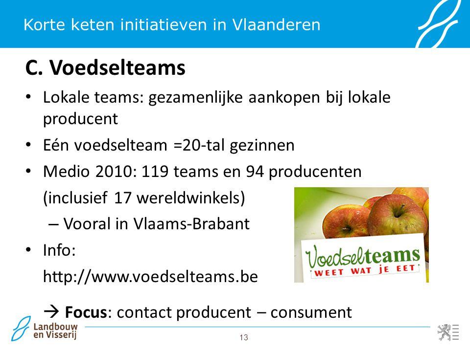 13 Korte keten initiatieven in Vlaanderen C. Voedselteams Lokale teams: gezamenlijke aankopen bij lokale producent Eén voedselteam =20-tal gezinnen Me