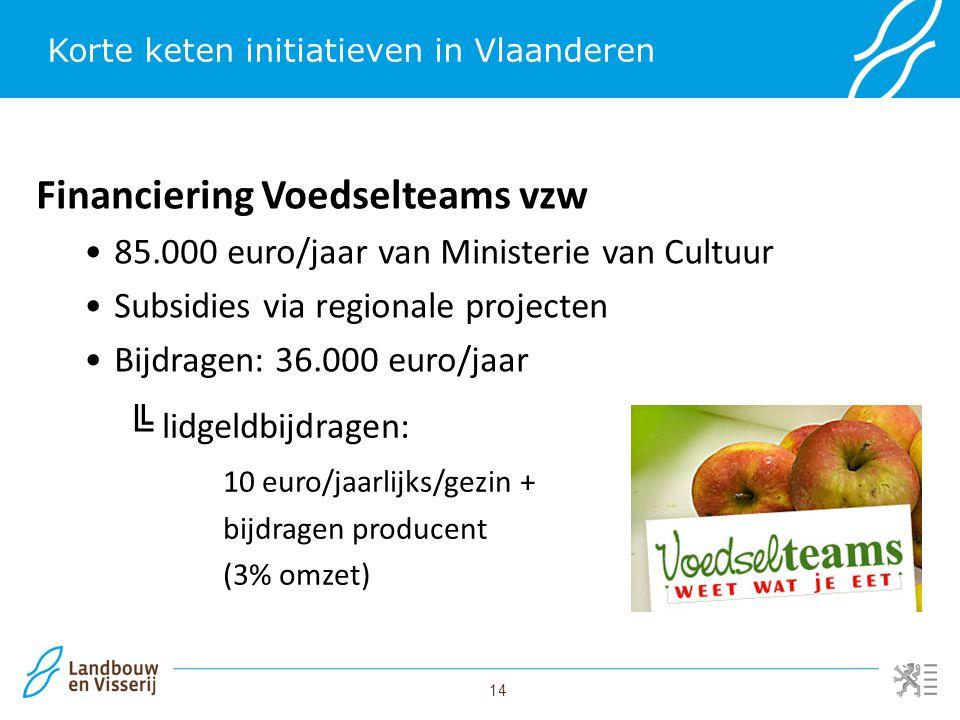 14 Korte keten initiatieven in Vlaanderen Financiering Voedselteams vzw 85.000 euro/jaar van Ministerie van Cultuur Subsidies via regionale projecten