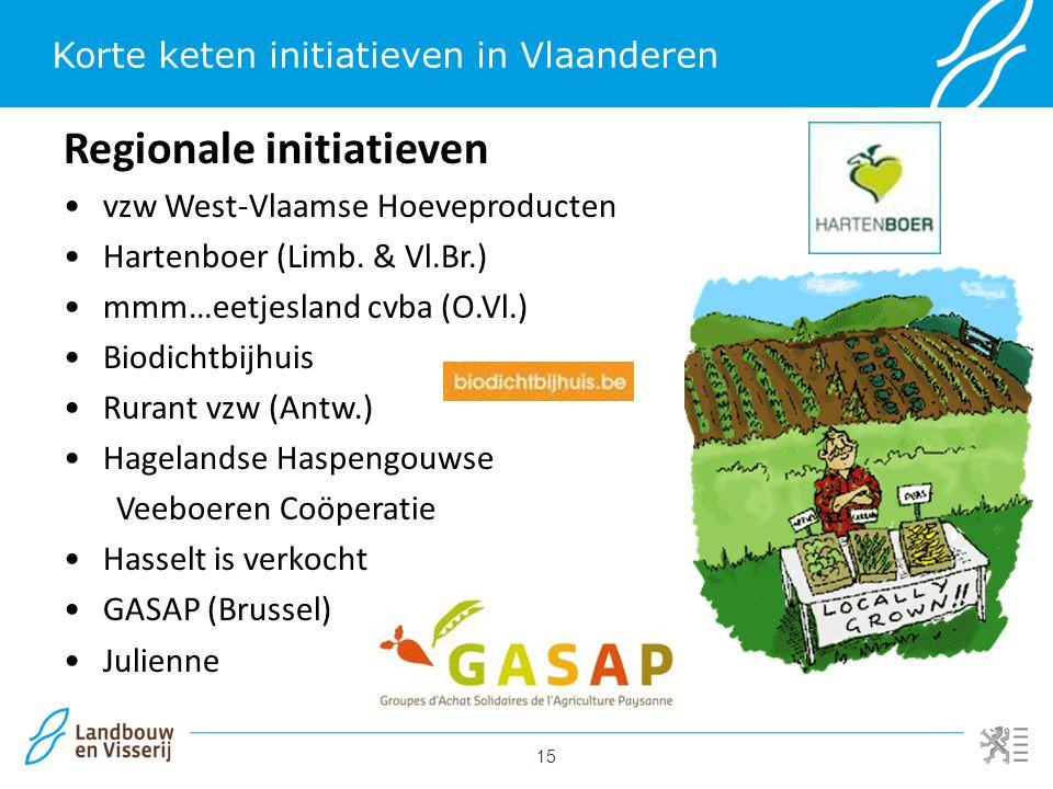 15 Korte keten initiatieven in Vlaanderen Regionale initiatieven vzw West-Vlaamse Hoeveproducten Hartenboer (Limb. & Vl.Br.) mmm…eetjesland cvba (O.Vl