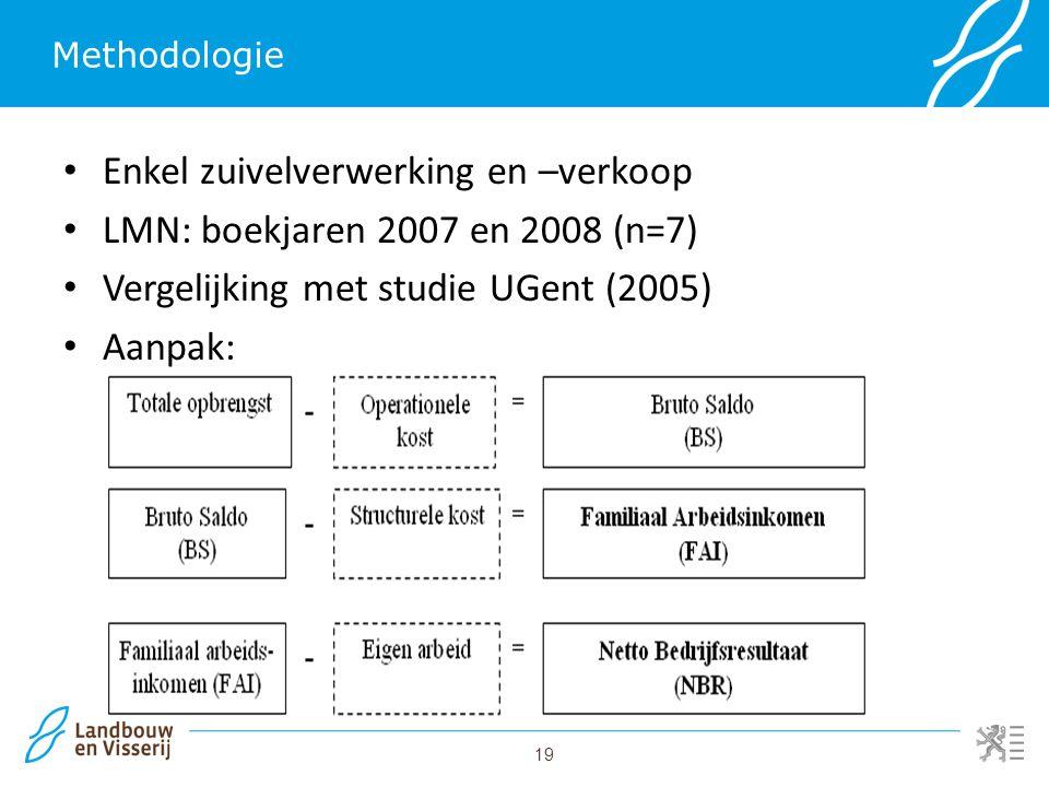 19 Methodologie Enkel zuivelverwerking en –verkoop LMN: boekjaren 2007 en 2008 (n=7) Vergelijking met studie UGent (2005) Aanpak: