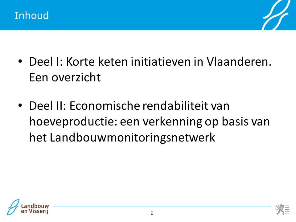 2 Inhoud Deel I: Korte keten initiatieven in Vlaanderen. Een overzicht Deel II: Economische rendabiliteit van hoeveproductie: een verkenning op basis