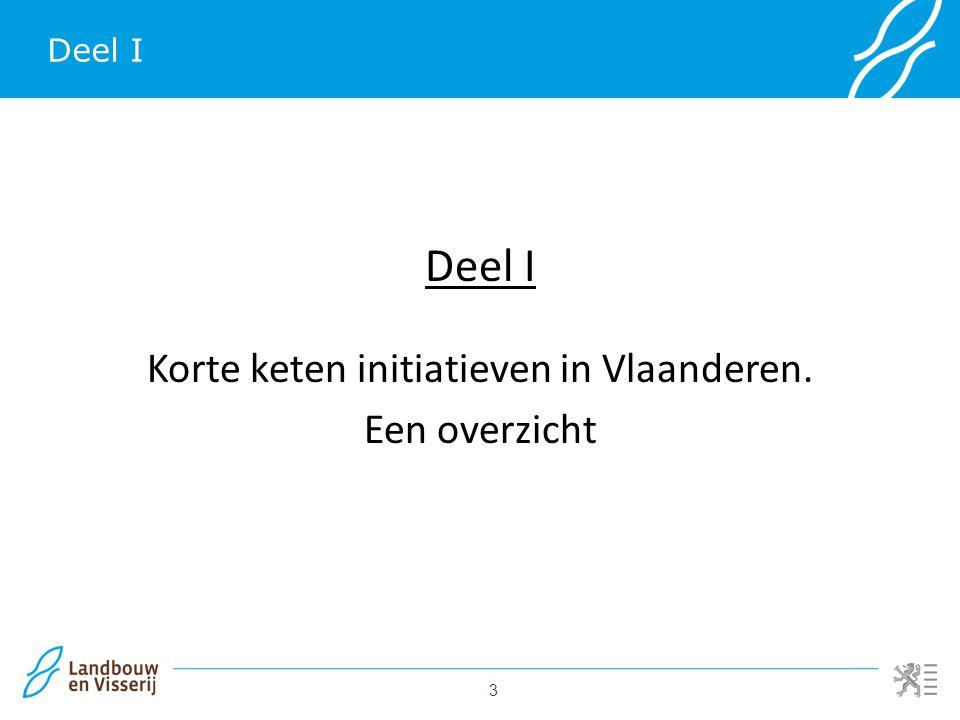 3 Deel I Korte keten initiatieven in Vlaanderen. Een overzicht