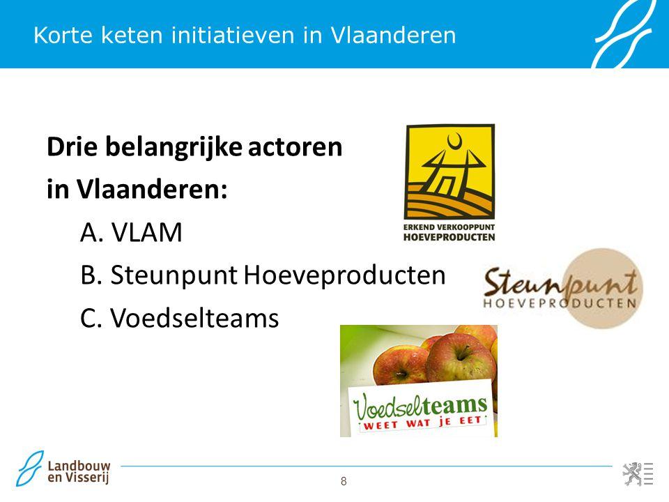 8 Korte keten initiatieven in Vlaanderen Drie belangrijke actoren in Vlaanderen: A. VLAM B. Steunpunt Hoeveproducten C. Voedselteams