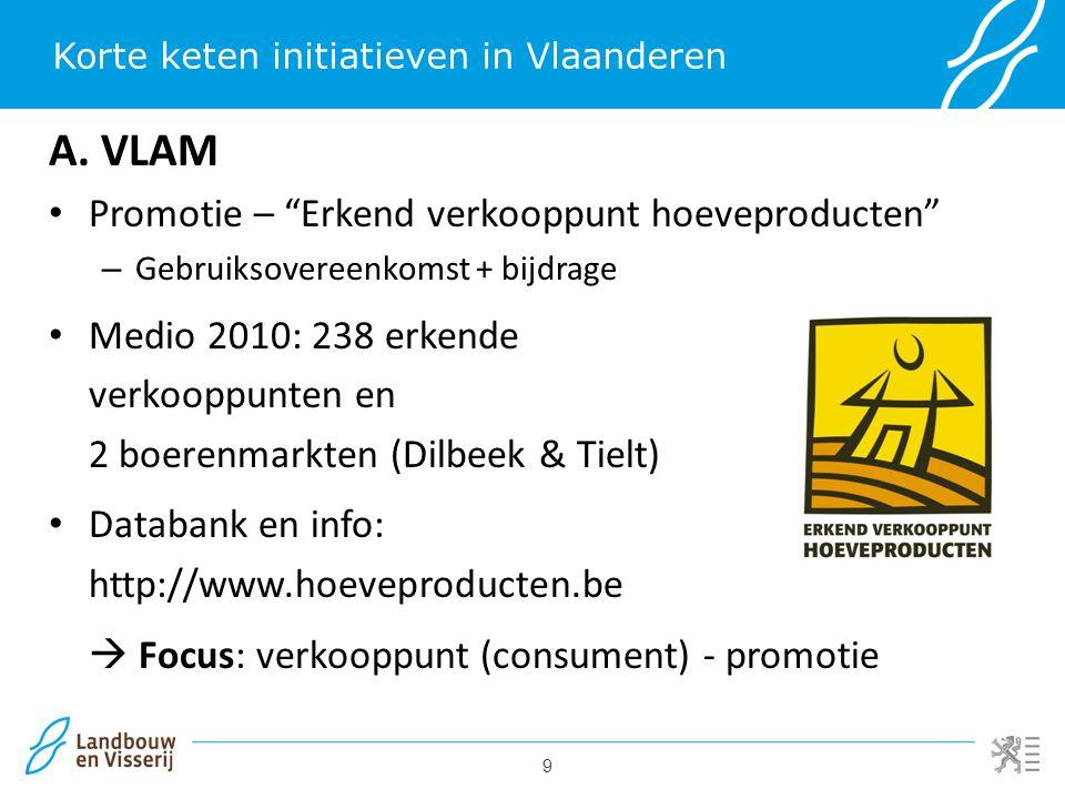 """9 Korte keten initiatieven in Vlaanderen A. VLAM Promotie – """"Erkend verkooppunt hoeveproducten"""" – Gebruiksovereenkomst + bijdrage Medio 2010: 238 erke"""