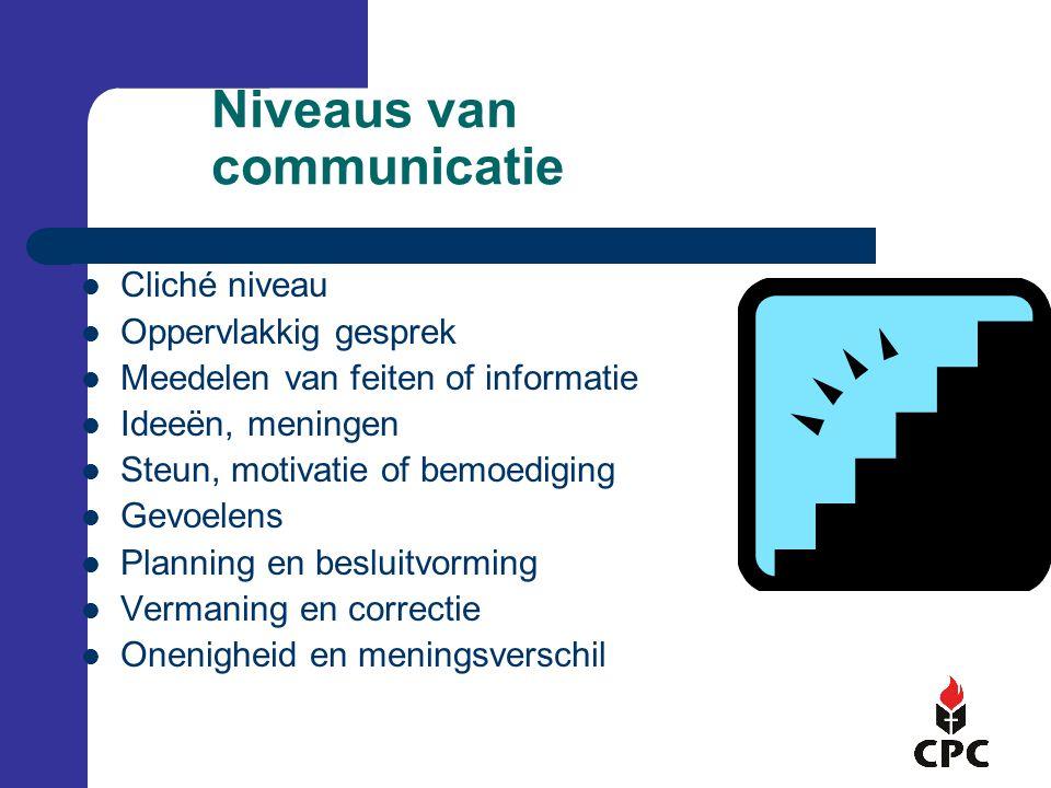 Niveaus van communicatie Cliché niveau Oppervlakkig gesprek Meedelen van feiten of informatie Ideeën, meningen Steun, motivatie of bemoediging Gevoelens Planning en besluitvorming Vermaning en correctie Onenigheid en meningsverschil