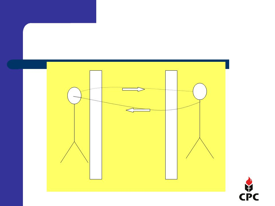 Filters in communicatie Weglaten Vervormen Invullen / interpreteren Generalisatie