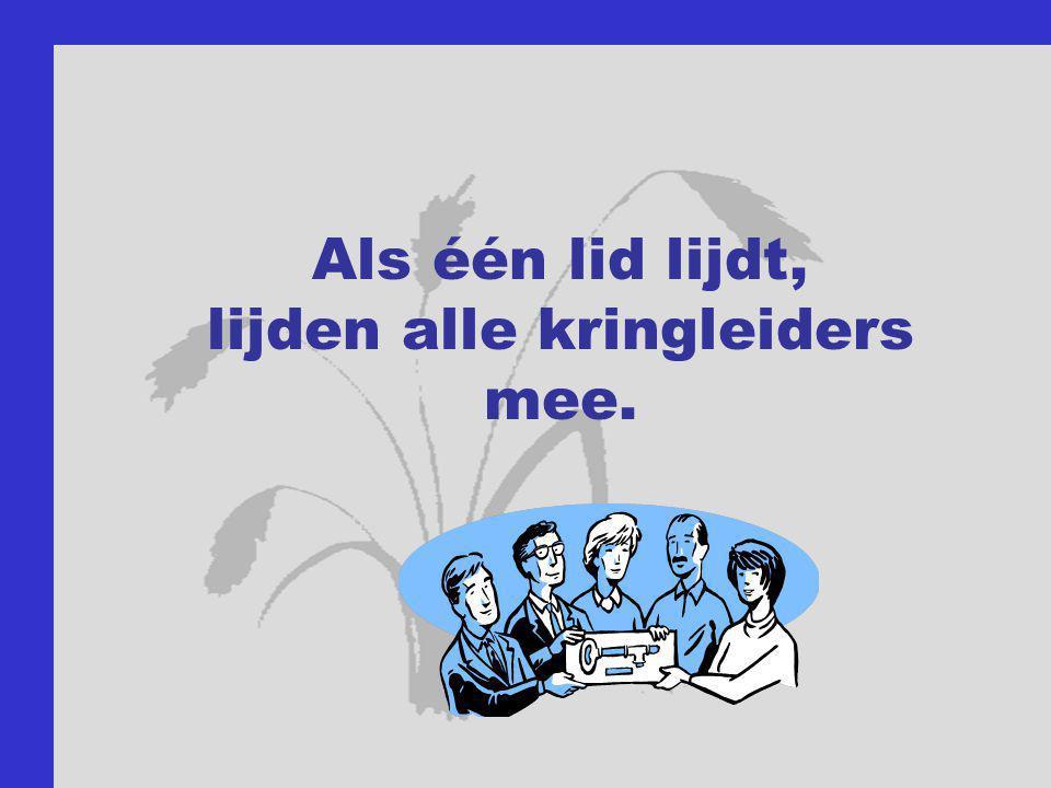 Als één lid lijdt, lijden alle leden mee. Als één lid eer ontvangt, delen alle leden in de vreugde.