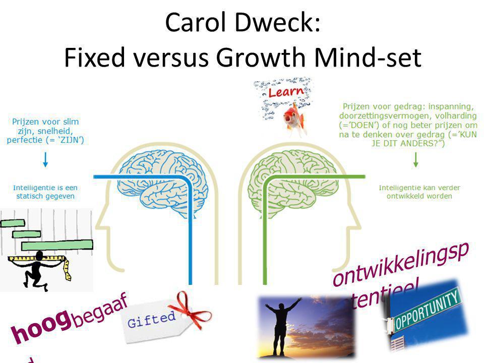 Growth Mind-set Intelligentie kan verder ontwikkeld worden Fixed Mind-set Intelligentie is een statisch gegeven Gevolgen voor het omgaan met: UITDAGINGEN HINDERNISSEN INSPANNING KRITIEK SUCCES VAN ANDEREN
